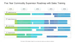 Five Year Commodity Supervisor Roadmap With Sales Training Elements