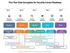 Five Year Data Encryption For Security Career Roadmap Summary