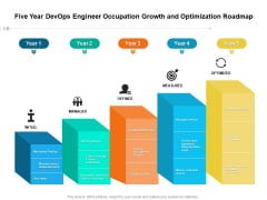 Five Year Devops Engineer Occupation Growth And Optimization Roadmap Inspiration