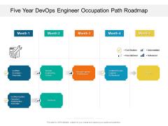Five Year Devops Engineer Occupation Path Roadmap Themes