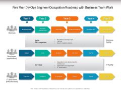 Five Year Devops Engineer Occupation Roadmap With Business Team Work Designs