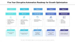 Five Year Disruptive Automation Roadmap For Growth Optimization Diagrams