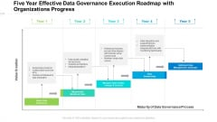 Five Year Effective Data Governance Execution Roadmap With Organizations Progress Diagrams