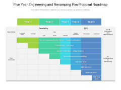 Five Year Engineering And Revamping Plan Proposal Roadmap Structure