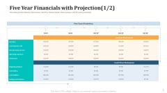 Five Year Financials With Projection Sales Infographics PDF