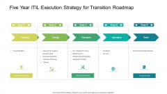 Five Year ITIL Execution Strategy For Transition Roadmap Designs