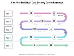 Five Year Individual Data Security Career Roadmap Guidelines