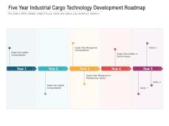 Five Year Industrial Cargo Technology Development Roadmap Mockup