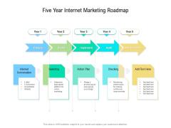 Five Year Internet Marketing Roadmap Guidelines