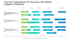 Five Year Organizational ITIL Execution With Artificial Intelligence Roadmap Demonstration