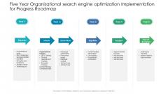 Five Year Organizational Search Engine Optimization Implementation For Progress Roadmap Ideas