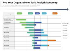 Five Year Organizational Task Analysis Roadmap Information