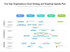 Five Year Organizations Cloud Strategy And Roadmap Agenda Plan Ideas