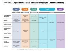 Five Year Organizations Data Security Employee Career Roadmap Inspiration