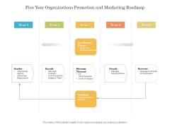Five Year Organizations Promotion And Marketing Roadmap Download