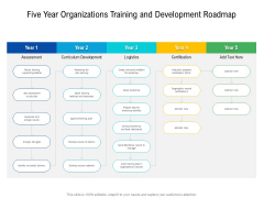 Five Year Organizations Training And Development Roadmap Brochure