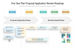 Five Year Plan Proposal Application Review Roadmap Graphics