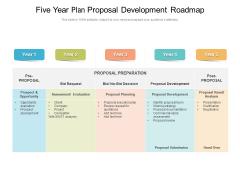 Five Year Plan Proposal Development Roadmap Elements