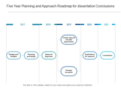 Five Year Planning And Approach Roadmap For Dissertation Conclusions Ideas