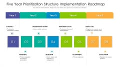 Five Year Prioritization Structure Implementation Roadmap Topics