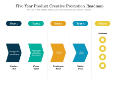 Five Year Product Creative Promotion Roadmap Demonstration