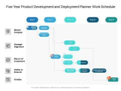 Five Year Product Development And Deployment Planner Work Schedule Structure
