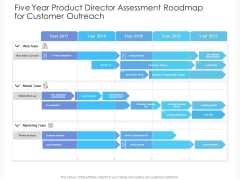 Five Year Product Director Assessment Roadmap For Customer Outreach Icons