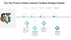Five Year Product Timeline Customer Feedback Strategy Template Template