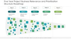Five Year Project Business Relevance And Prioritization Structure Roadmap Ideas