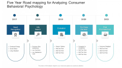 Five Year Road Mapping For Analyzing Consumer Behavioral Psychology Summary
