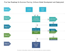Five Year Roadmap For Business Planning Software Model Development And Deployment Diagrams