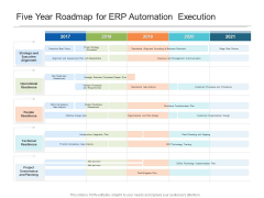 Five Year Roadmap For ERP Automation Execution Structure