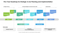 Five Year Roadmap For Strategic To Be Planning And Implementation Template