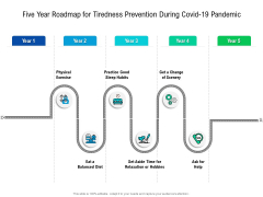 Five Year Roadmap For Tiredness Prevention During Covid 19 Pandemic Clipart Mockup