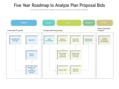Five Year Roadmap To Analyze Plan Proposal Bids Summary