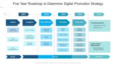 Five Year Roadmap To Determine Digital Promotion Strategy Microsoft