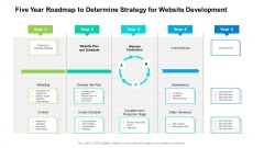 Five Year Roadmap To Determine Strategy For Website Development Guidelines