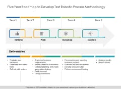Five Year Roadmap To Develop Test Robotic Process Methodology Brochure