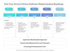 Five Year Service Driven Software Modernization Roadmap Infographics