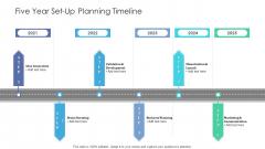 Five Year Set Up Planning Timeline Guidelines