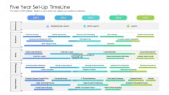 Five Year Set Up Timeline Themes