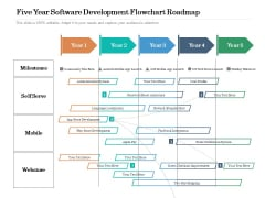 Five Year Software Development Flowchart Roadmap Mockup