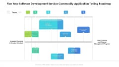 Five Year Software Development Service Commodity Application Testing Roadmap Portrait