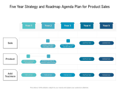 Five Year Strategy And Roadmap Agenda Plan For Product Sales Clipart
