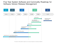 Five Year System Software And Commodity Roadmap For Software Version Release Management Structure