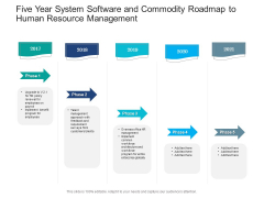 Five Year System Software And Commodity Roadmap To Human Resource Management Template