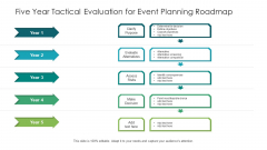 Five Year Tactical Evaluation For Event Planning Roadmap Topics