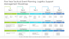Five Year Tactical Event Planning Logistics Support Management Roadmap Clipart