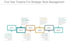 Five Year Timeline For Strategic Work Management Ppt PowerPoint Presentation Files