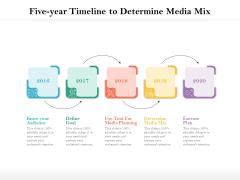 Five Year Timeline To Determine Media Mix Ppt PowerPoint Presentation Gallery Portfolio PDF